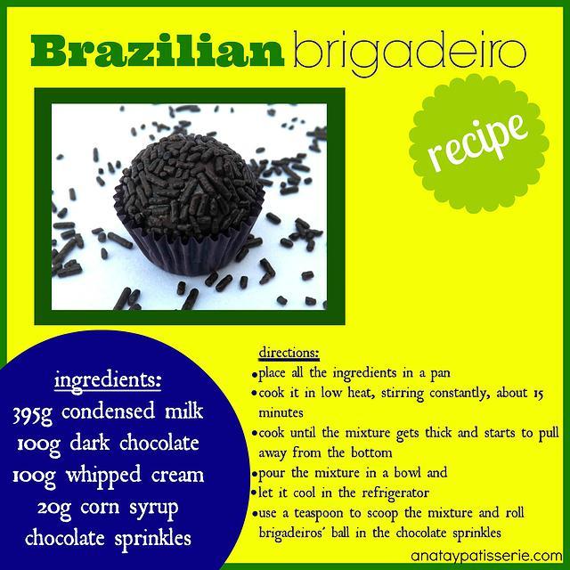 Brazilian Brigadeiro Recipe